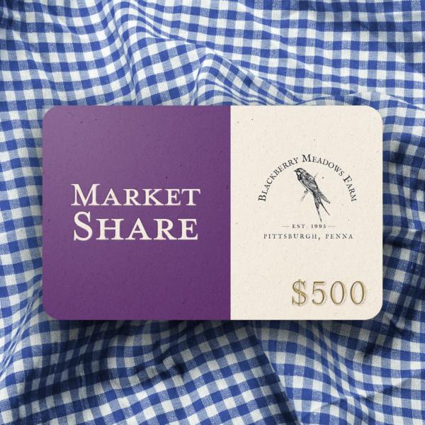 Market Share Card (Full share, $500)